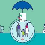 Essential types of the insurance that is needed for every person