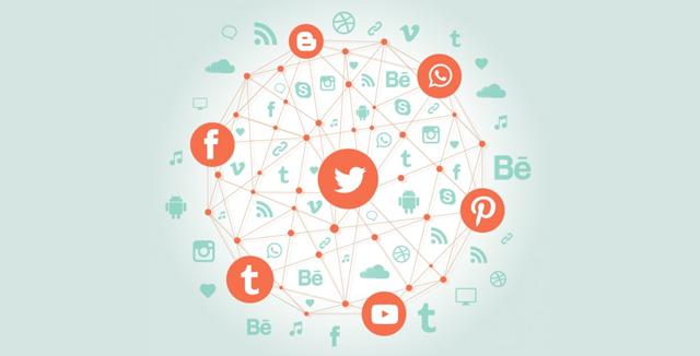 The Merits of Social Media Marketing to the Markets